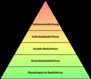 Maslowsche Bedürfnispyramide: Erst das Fressen, dann der Purpose?