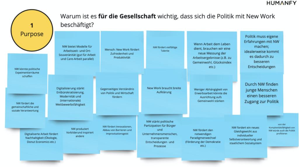 Ergebnisse des New Work Policies Workshops von Markus Väth